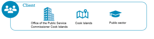 Office of the Public Service Commissioner Cook Islands-798